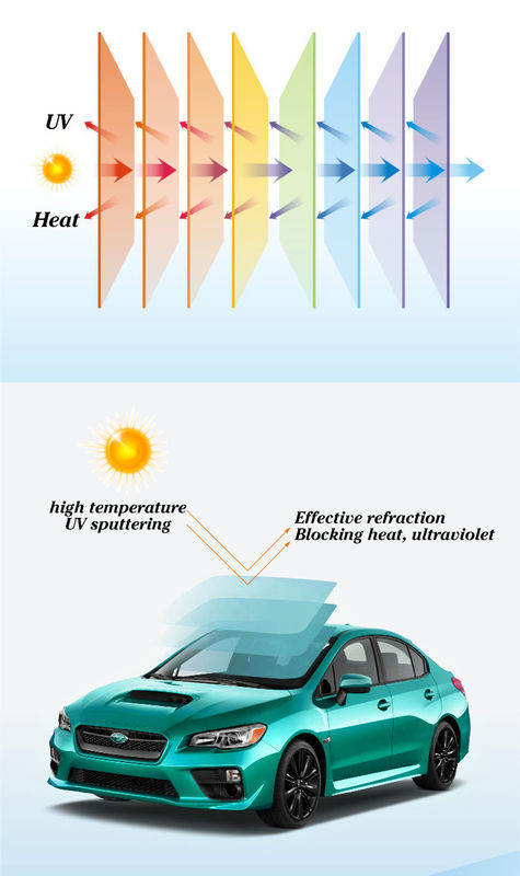 Nano Solar Blue Light Blocking Film Heat Control Anti Scratch For Car Windows